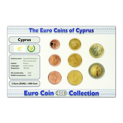 CIPRO - EURO DIVISIONALI