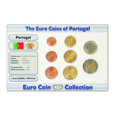 PORTOGALLO - EURO DIVISIONALI